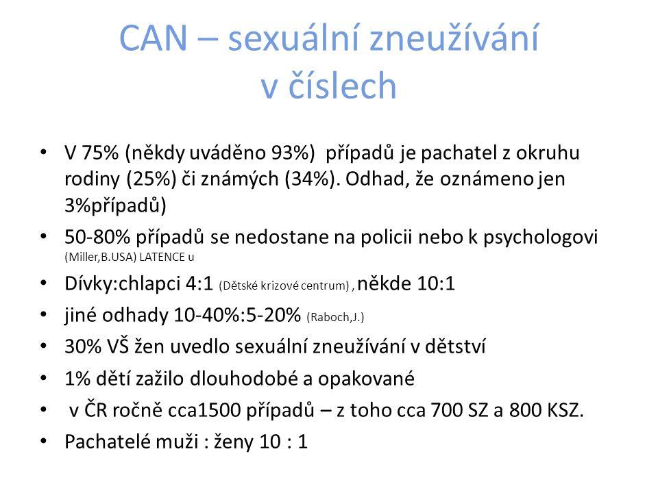 CAN – sexuální zneužívání v číslech V 75% (někdy uváděno 93%) případů je pachatel z okruhu rodiny (25%) či známých (34%).