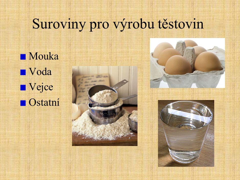 Suroviny pro výrobu těstovin Mouka Voda Vejce Ostatní