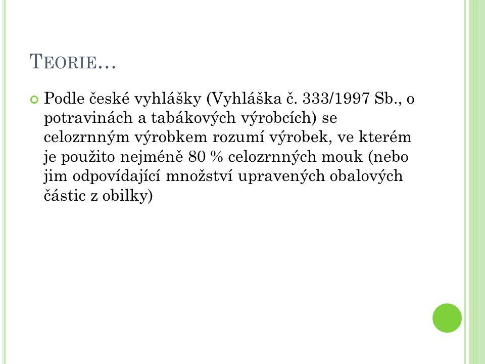 T EORIE … Podle české vyhlášky (Vyhláška č. 333/1997 Sb., o potravinách a tabákových výrobcích) se celozrnným výrobkem rozumí výrobek, ve kterém je po