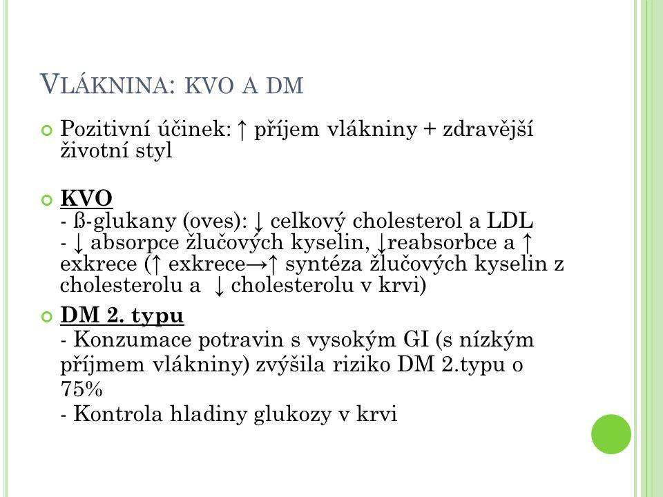 V LÁKNINA : KVO A DM Pozitivní účinek: ↑ příjem vlákniny + zdravější životní styl KVO - ß-glukany (oves): ↓ celkový cholesterol a LDL - ↓ absorpce žlu