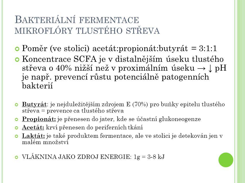 B AKTERIÁLNÍ FERMENTACE MIKROFLÓRY TLUSTÉHO STŘEVA Poměr (ve stolici) acetát:propionát:butyrát = 3:1:1 Koncentrace SCFA je v distalnějším úseku tlusté