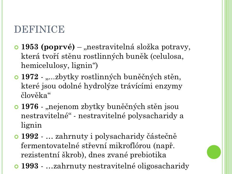 S NIŽOVÁNÍ HLADINY CHOLESTEROLU A LIPIDŮ CHOLESTEROL: 1.