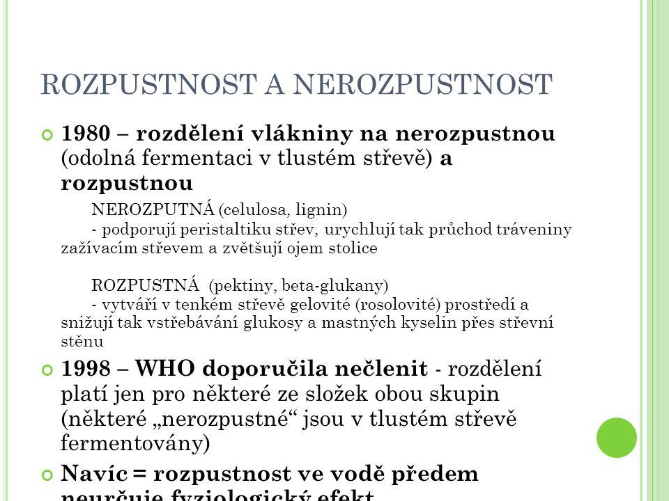 ROZPUSTNOST A NEROZPUSTNOST 1980 – rozdělení vlákniny na nerozpustnou (odolná fermentaci v tlustém střevě) a rozpustnou NEROZPUTNÁ (celulosa, lignin)