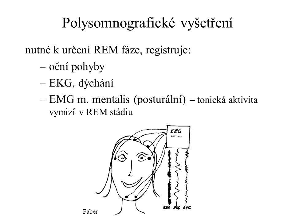 Polysomnografické vyšetření nutné k určení REM fáze, registruje: –oční pohyby –EKG, dýchání –EMG m. mentalis (posturální) – tonická aktivita vymizí v