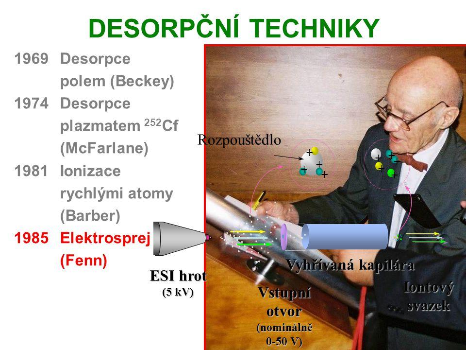DESORPČNÍ TECHNIKY 1969Desorpce polem (Beckey) 1974Desorpce plazmatem 252 Cf (McFarlane) 1981Ionizace rychlými atomy (Barber) 1985Elektrosprej (Fenn) Vyhřívaná kapilára Iontovýsvazek ESI hrot (5 kV) Vstupníotvor (nominálně 0-50 V) Rozpouštědlo + + + + + + + + +