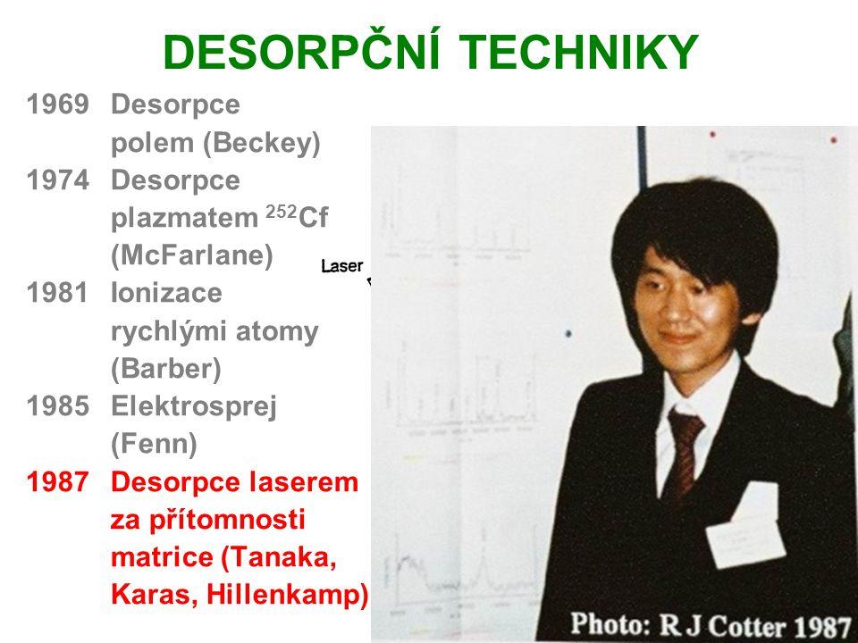DESORPČNÍ TECHNIKY 1969Desorpce polem (Beckey) 1974Desorpce plazmatem 252 Cf (McFarlane) 1981Ionizace rychlými atomy (Barber) 1985Elektrosprej (Fenn) 1987Desorpce laserem za přítomnosti matrice (Tanaka, Karas, Hillenkamp)