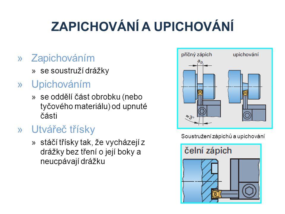 UPICHOVÁNÍ »Při používání upichovacích destiček s úhlem nastavení do 25° zůstane po upíchnutí na upnuté části jen malý hrot.