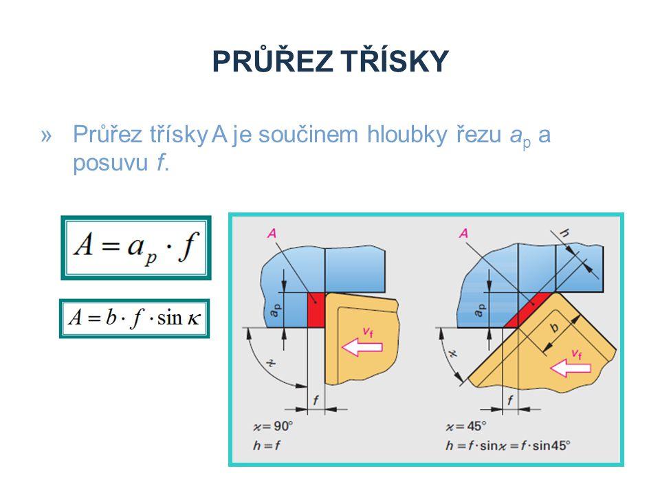 ŘEZNÁ SÍLA »Z průřezu třísky lze vypočítat hodnotu řezné síly vznikající při soustružení.