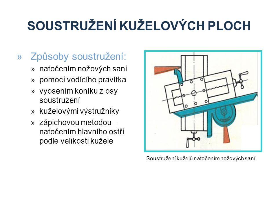 SOUSTRUŽENÍ TVAROVÝCH PLOCH »V praxi se často vyskytují strojní součásti, jejichž povrch je různě tvarován: »složitý tvar takových součástí může být omezen přímkami, kružnicemi nebo obecnými křivkami.
