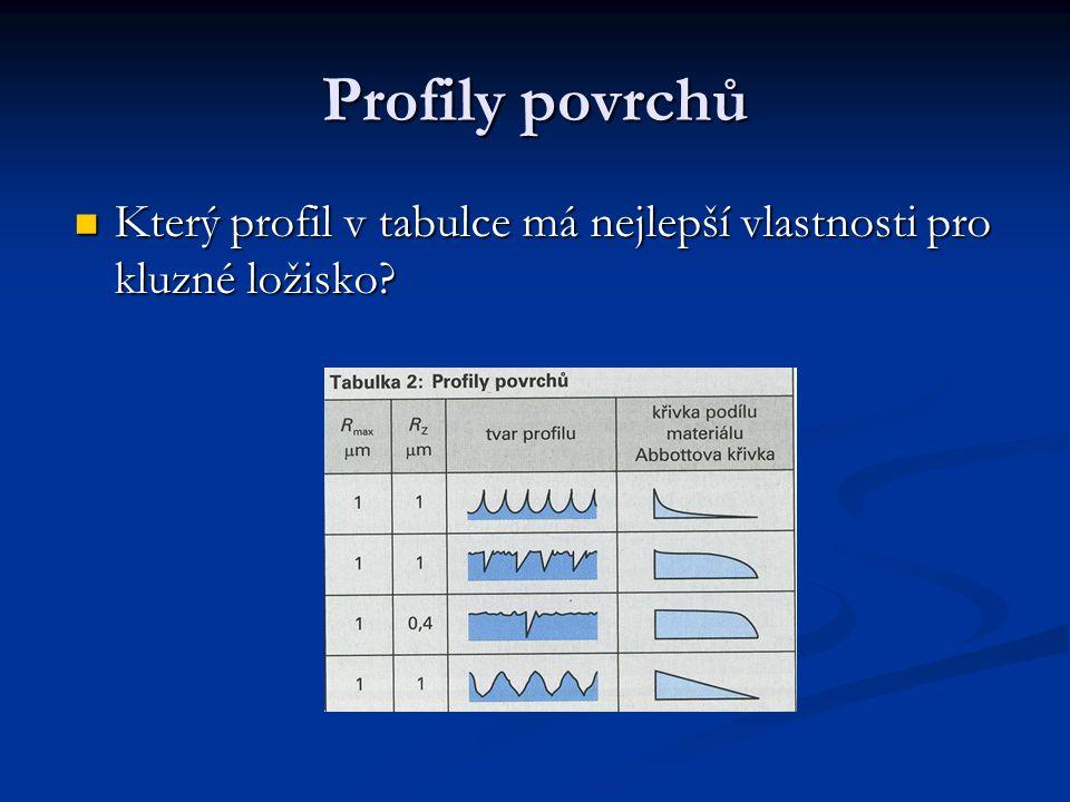 Profily povrchů Který profil v tabulce má nejlepší vlastnosti pro kluzné ložisko? Který profil v tabulce má nejlepší vlastnosti pro kluzné ložisko?