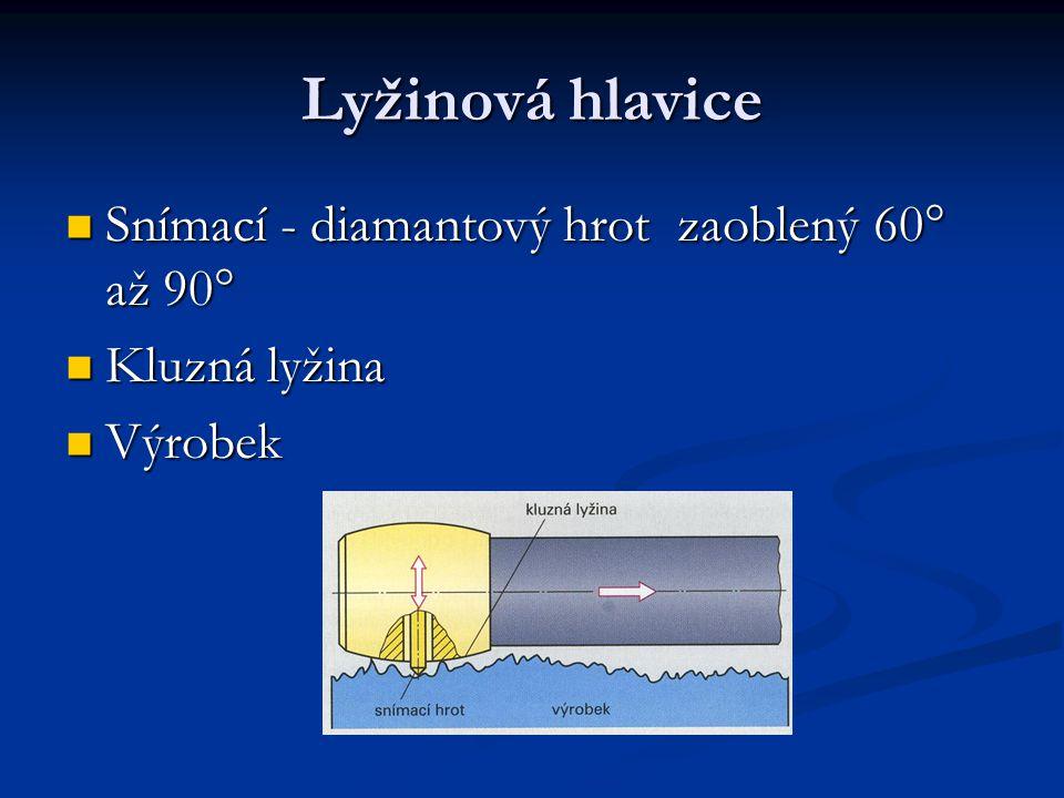 Lyžinová hlavice Snímací - diamantový hrot zaoblený 60° až 90° Snímací - diamantový hrot zaoblený 60° až 90° Kluzná lyžina Kluzná lyžina Výrobek Výrob