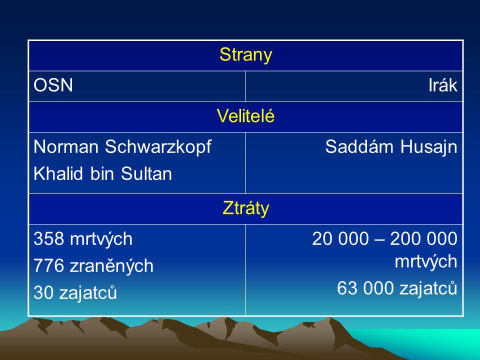Norman Khalid binSaddám Schwarzkopf SultanHusajn