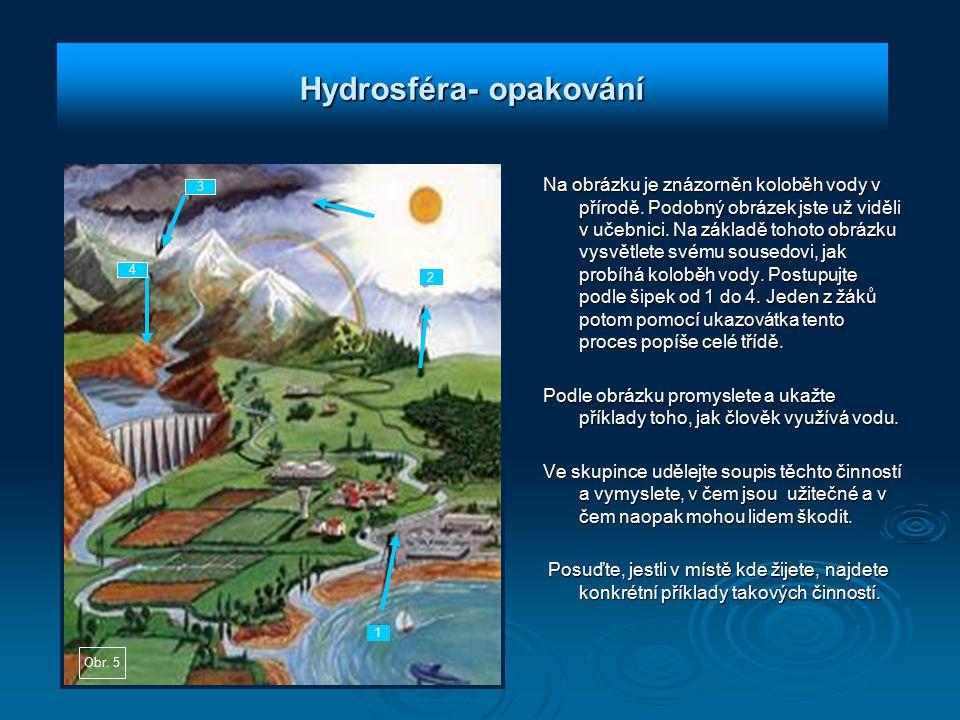 Hydrosféra- opakování Na obrázku je znázorněn koloběh vody v přírodě. Podobný obrázek jste už viděli v učebnici. Na základě tohoto obrázku vysvětlete