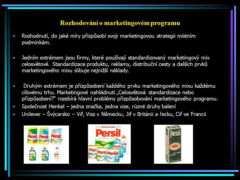 Rozhodování o marketingovém programu Rozhodnutí, do jaké míry přizpůsobí svoji marketingovou strategii místním podmínkám. Jedním extrémem jsou firmy,