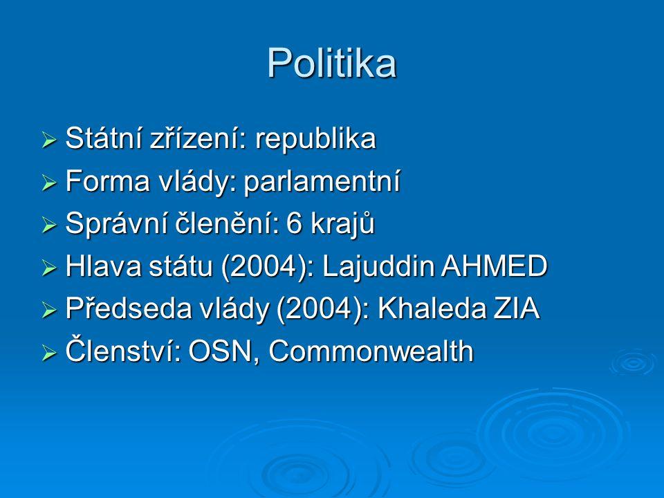 Politika  Státní zřízení: republika  Forma vlády: parlamentní  Správní členění: 6 krajů  Hlava státu (2004): Lajuddin AHMED  Předseda vlády (2004