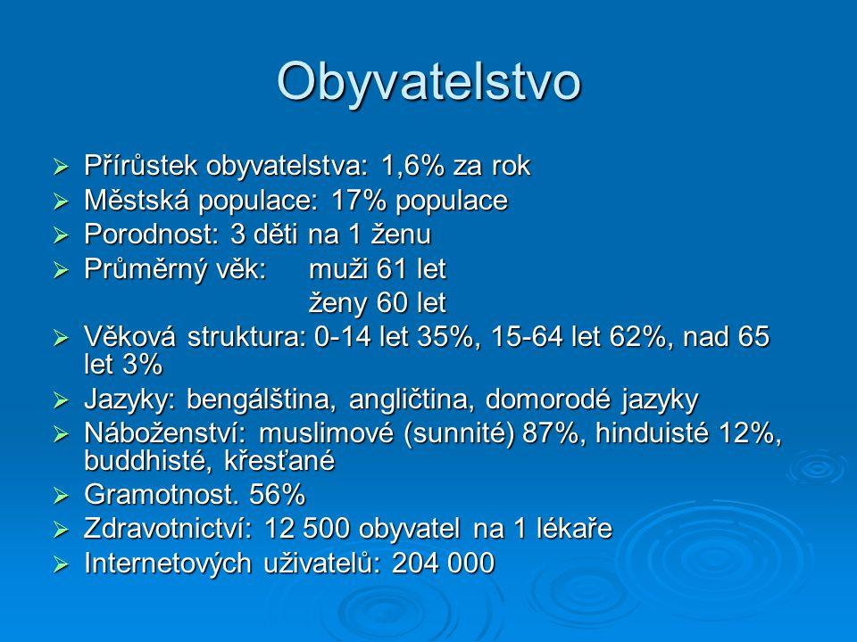 Obyvatelstvo  Přírůstek obyvatelstva: 1,6% za rok  Městská populace: 17% populace  Porodnost: 3 děti na 1 ženu  Průměrný věk: muži 61 let ženy 60