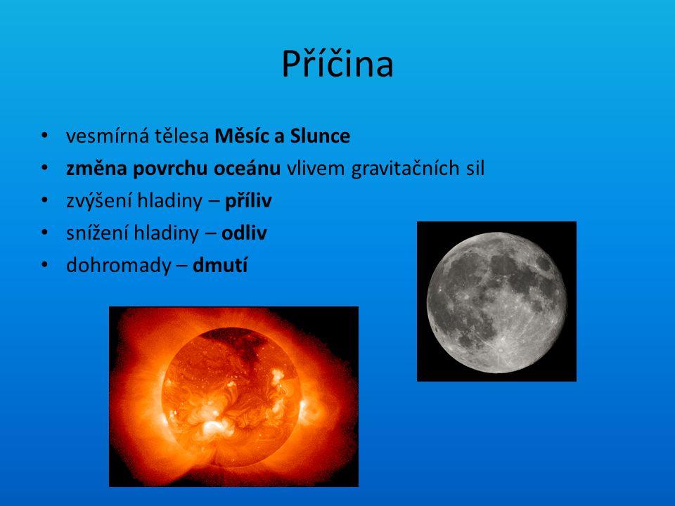 Slapové působení Slunce slapové síly Slunce jsou oproti měsíčním výrazně slabší (tvoří přibližně 4/9 slapových sil Měsíce) skočné dmutí (Měsíc ve fázi novu nebo úplňku) hluché dmutí (Měsíc v polovině fáze dorůstání nebo ubývání)
