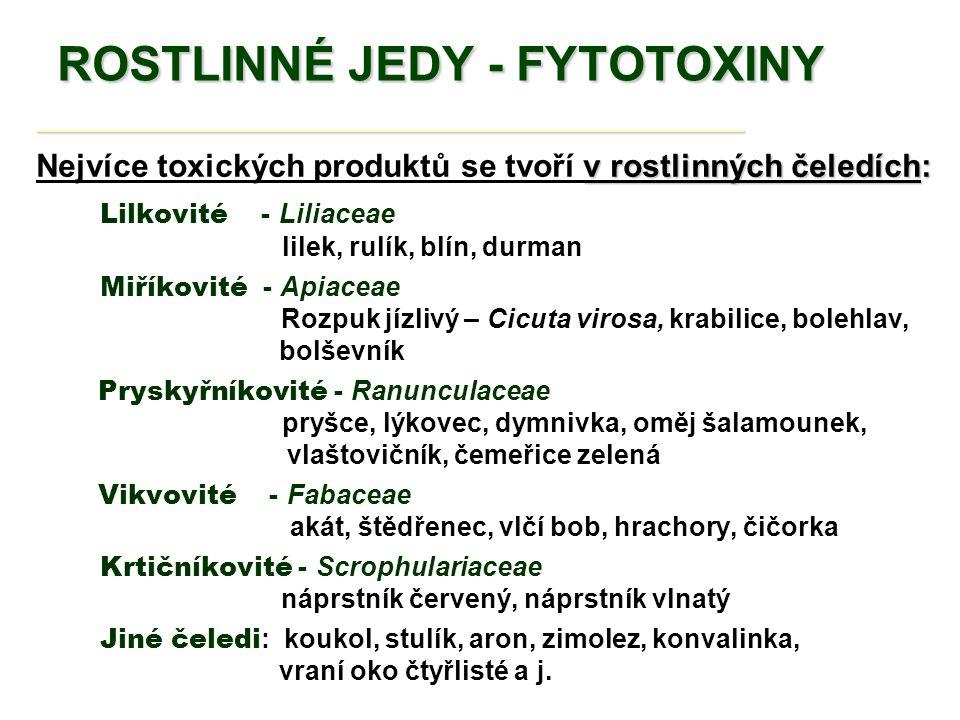 NEŽÁDOUCÍ ÚČINKY ROSTLINNÝCH PRODUKTŮ _______________________________________ Příklady: Ginkgo biloba Ginkgo biloba nitrolební a nitrooční krvácení, bolest hlavy Interakce s léčivy a antiagregačním a antikoagulačním účinkem: warfarin, ASA, dipyridamol, tiklopidin, klopidogrel Panax ginseng nespavost, vaginální i jiné krvácení, bolestivost prsou interakce s warfarinem Hypericum perforatum GIT potíže, alergické reakce,fotosenzitivita, zmatenost, únavnost Interakce s antidepresivy, cyklosporinem A, warfarinem, digoxinem, theofylinem, orálními kontraceptivy, antikonvulzivy, inhibitory HIV proteáz a nenukleosidovými antiretrovirotiky, triptany (viz Farmac.