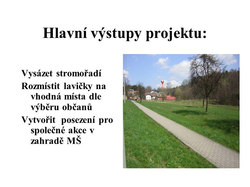 Hlavní výstupy projektu: Vysázet stromořadí Rozmístit lavičky na vhodná místa dle výběru občanů Vytvořit posezení pro společné akce v zahradě MŠ