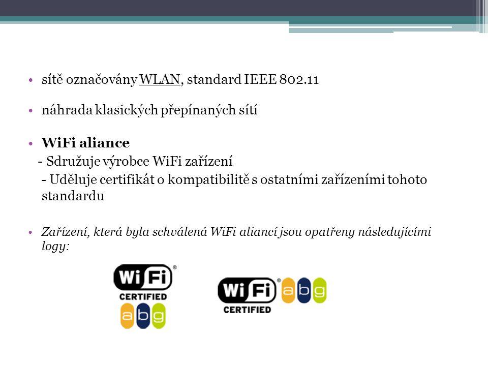 sítě označovány WLAN, standard IEEE 802.11 náhrada klasických přepínaných sítí WiFi aliance - Sdružuje výrobce WiFi zařízení - Uděluje certifikát o kompatibilitě s ostatními zařízeními tohoto standardu Zařízení, která byla schválená WiFi aliancí jsou opatřeny následujícími logy: