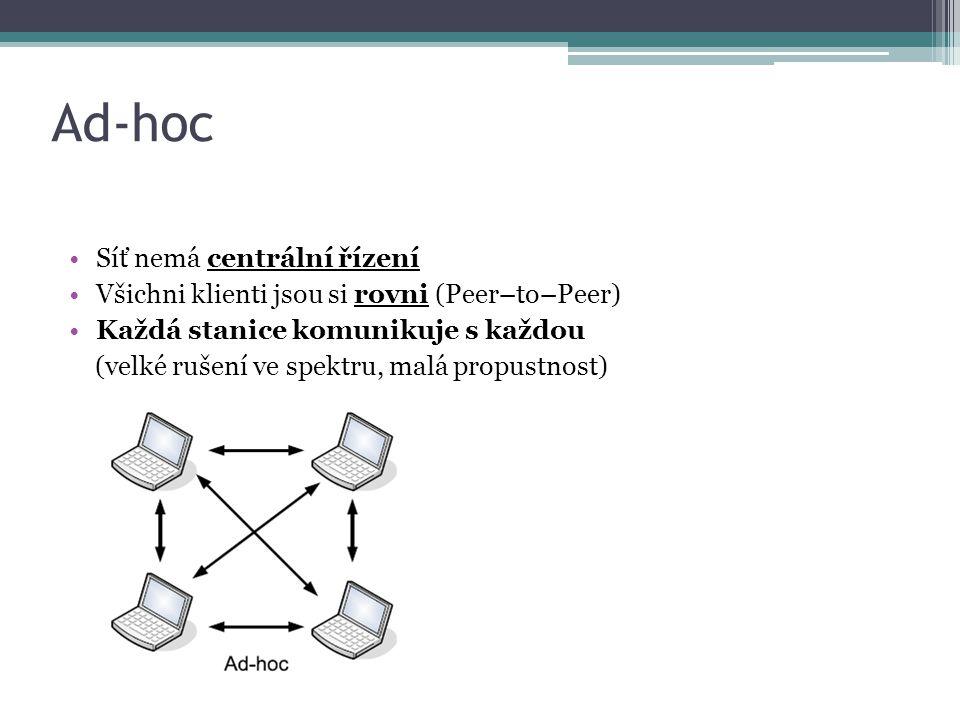 Ad-hoc Síť nemá centrální řízení Všichni klienti jsou si rovni (Peer–to–Peer) Každá stanice komunikuje s každou (velké rušení ve spektru, malá propustnost)