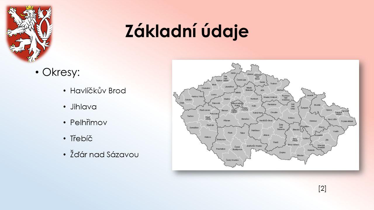 Základní údaje Okresy: Havlíčkův Brod Jihlava Pelhřimov Třebíč Žďár nad Sázavou [2][2]