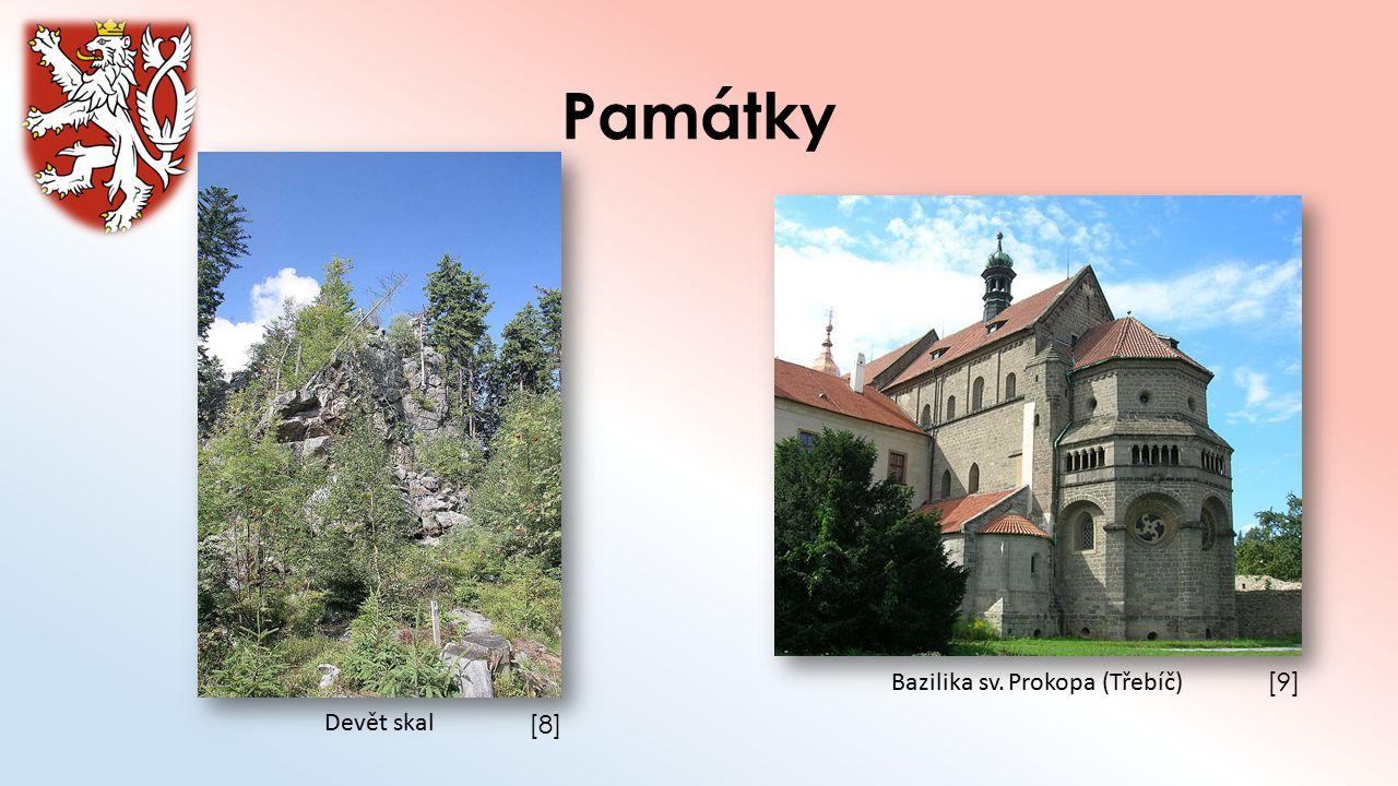 Památky [9][9] [8][8] Devět skal Bazilika sv. Prokopa (Třebíč)