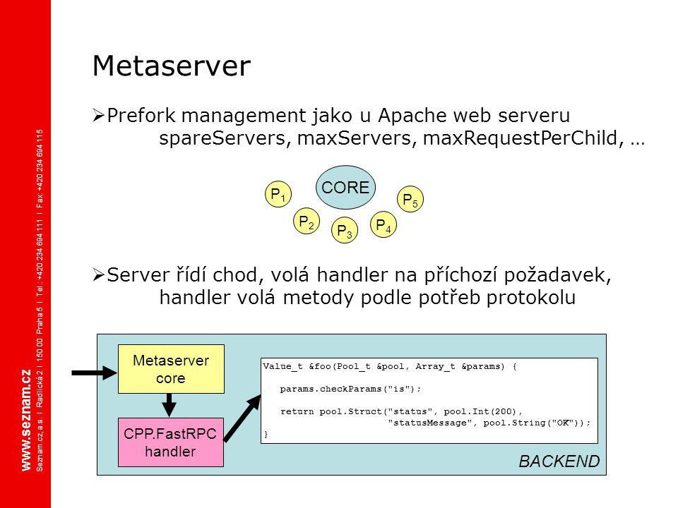 Metaserver www.seznam.cz Seznam.cz, a.s. I Radlická 2 I 150 00 Praha 5 I Tel.: +420 234 694 111 I Fax: +420 234 694 115  Server řídí chod, volá handl