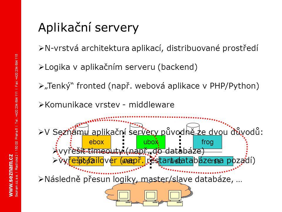www.seznam.cz Seznam.cz, a.s. I Radlická 2 I 150 00 Praha 5 I Tel.: +420 234 694 111 I Fax: +420 234 694 115 Aplikační servery  N-vrstvá architektura