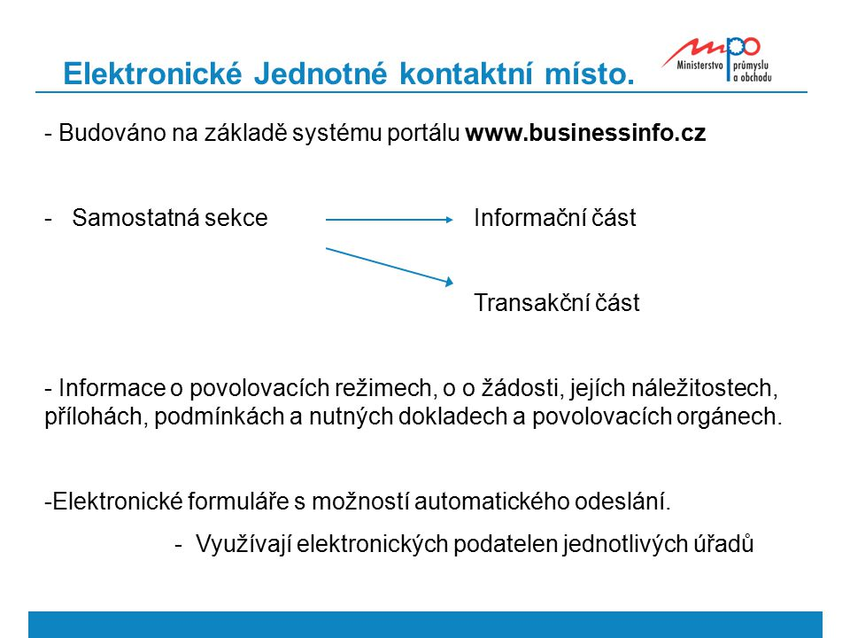 Elektronické Jednotné kontaktní místo. - Budováno na základě systému portálu www.businessinfo.cz - Samostatná sekce Informační část Transakční část -