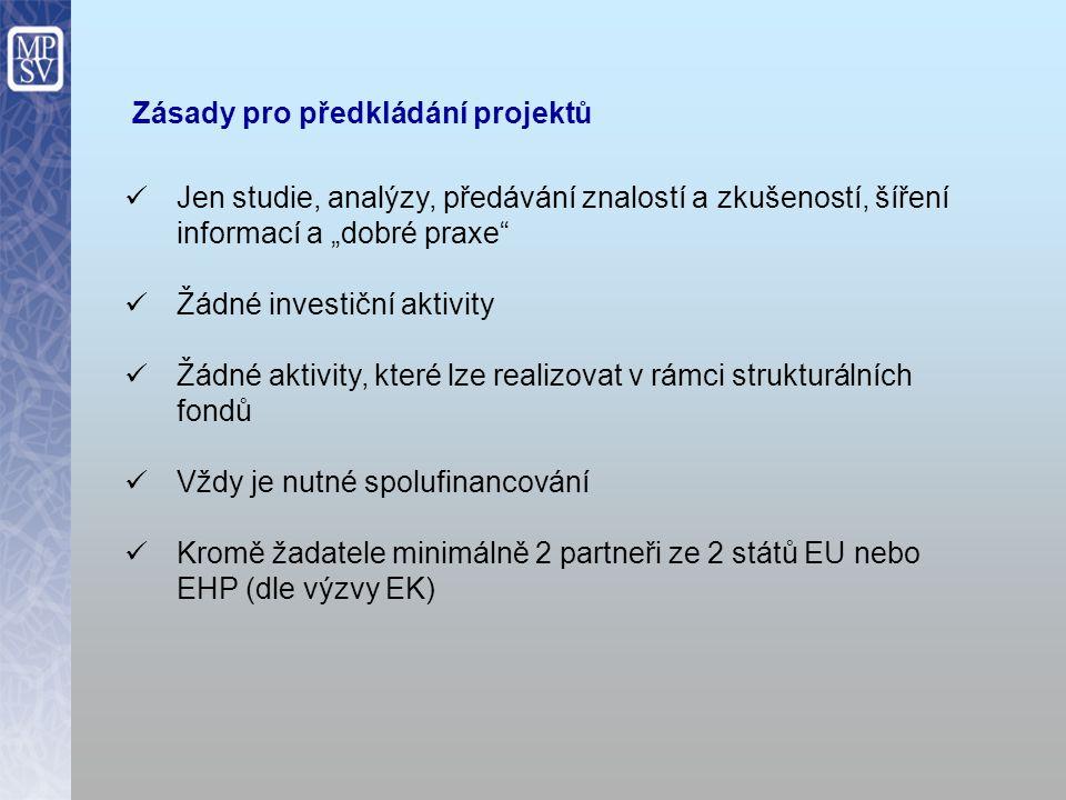 """Zásady pro předkládání projektů Jen studie, analýzy, předávání znalostí a zkušeností, šíření informací a """"dobré praxe Žádné investiční aktivity Žádné aktivity, které lze realizovat v rámci strukturálních fondů Vždy je nutné spolufinancování Kromě žadatele minimálně 2 partneři ze 2 států EU nebo EHP (dle výzvy EK)"""