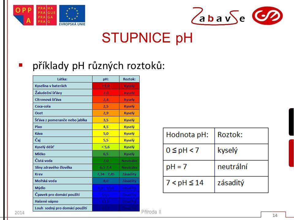 STUPNICE pH  příklady pH různých roztoků: Příroda II 14 2014