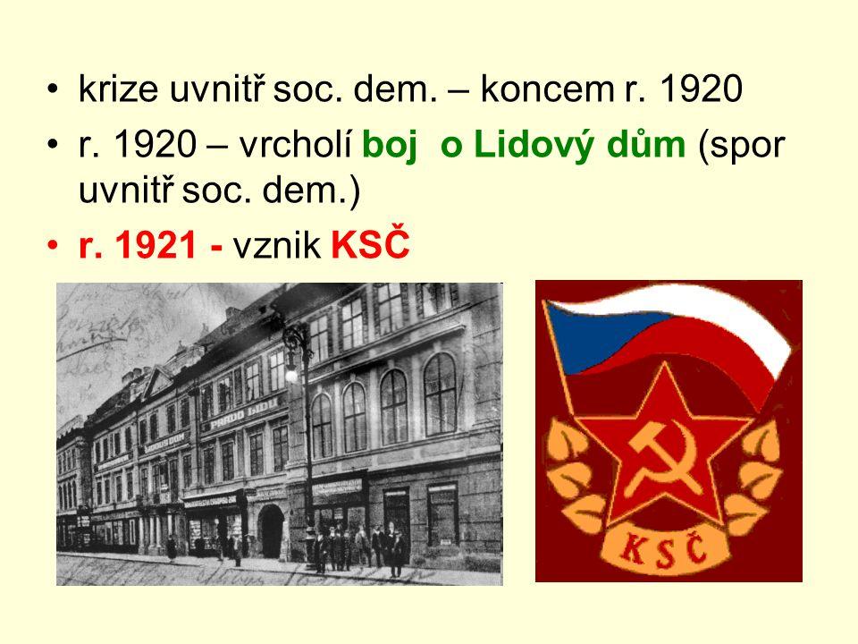 krize uvnitř soc. dem. – koncem r. 1920 r. 1920 – vrcholí boj o Lidový dům (spor uvnitř soc. dem.) r. 1921 - vznik KSČ