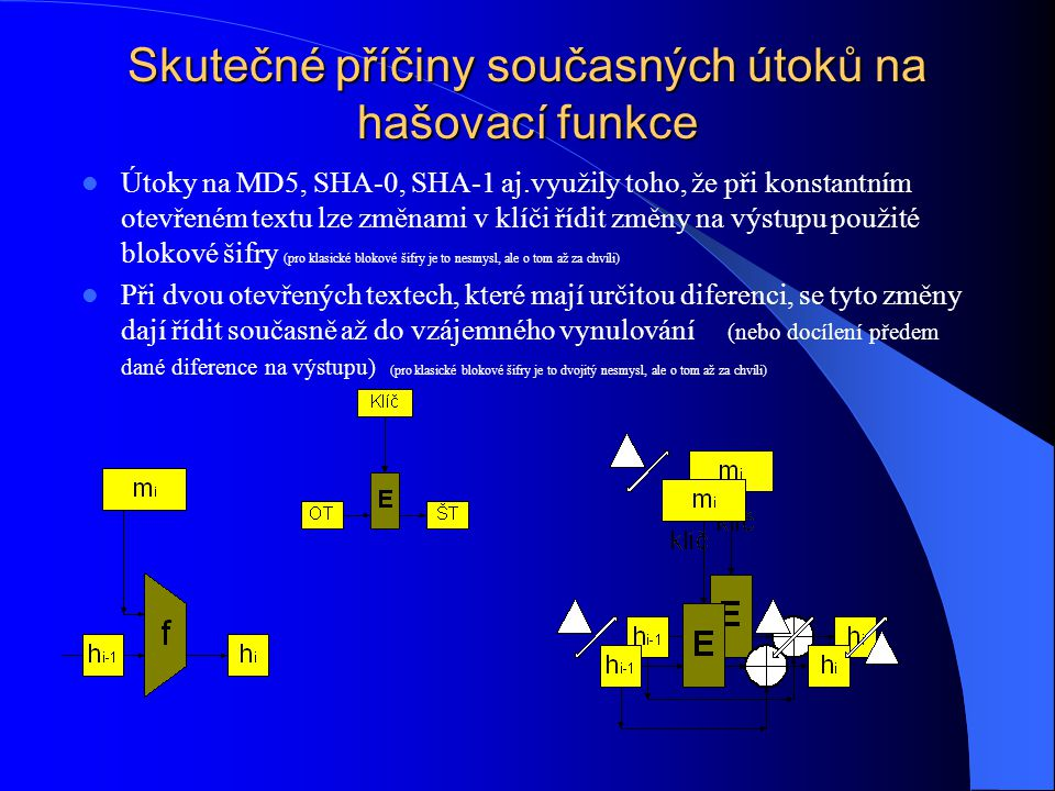 Skutečné příčiny současných útoků na hašovací funkce Útoky na MD5, SHA-0, SHA-1 aj.využily toho, že při konstantním otevřeném textu lze změnami v klíč