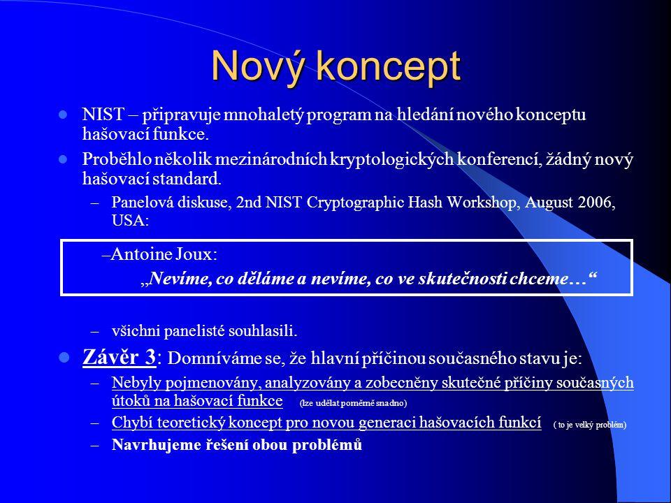 Nový koncept NIST – připravuje mnohaletý program na hledání nového konceptu hašovací funkce. Proběhlo několik mezinárodních kryptologických konferencí
