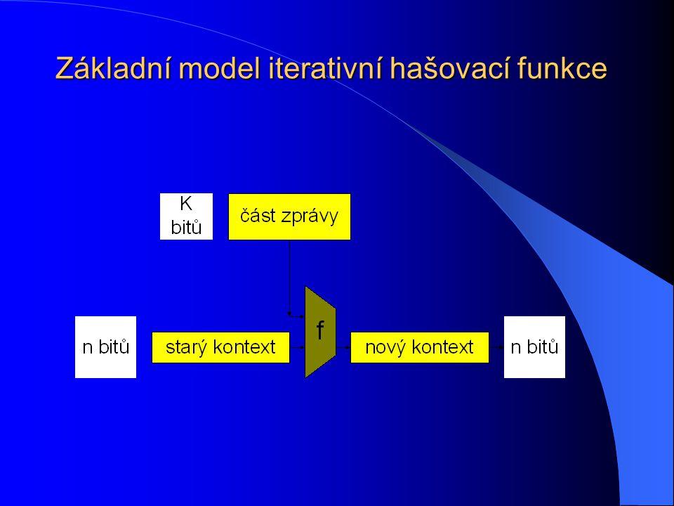 Základní model iterativní hašovací funkce