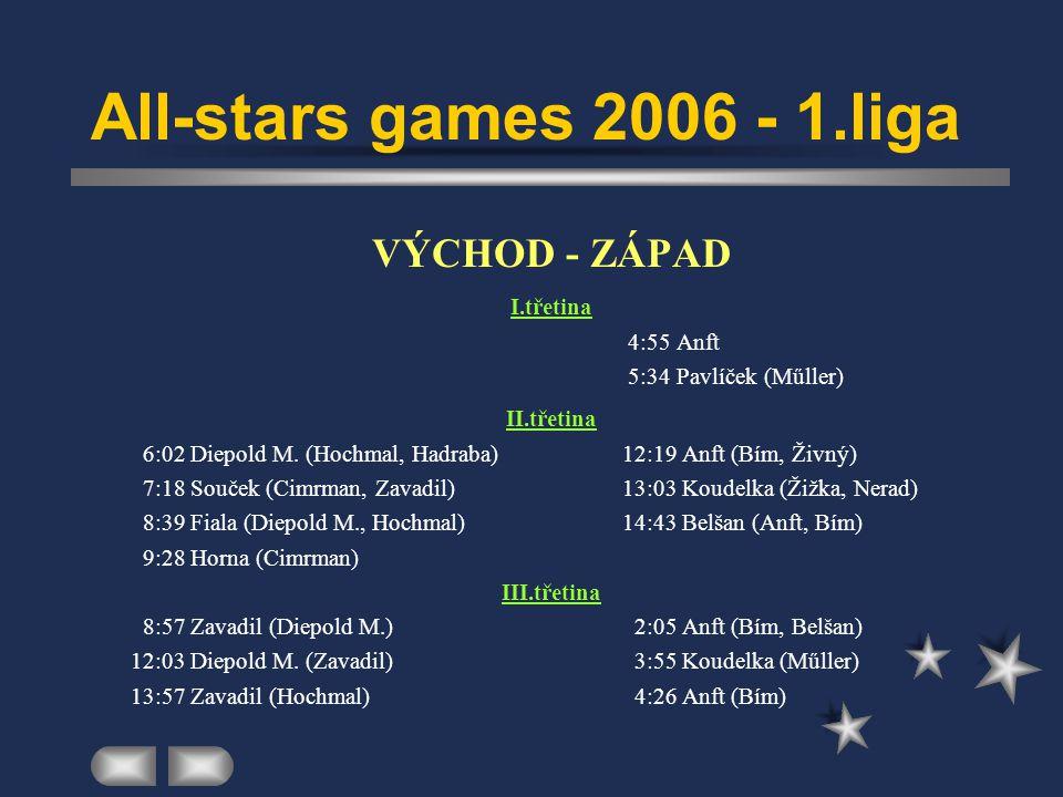 All-stars games 2006 - 1.liga  VÝCHOD - ZÁPAD  I.třetina  4:55 Anft  5:34 Pavlíček (Műller)  II.třetina  6:02 Diepold M.