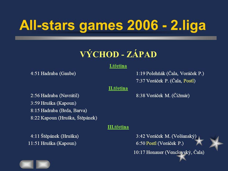 All-stars games 2006 - 2.liga  VÝCHOD - ZÁPAD  I.třetina  4:51 Hadraba (Gaube) 1:19 Polehňák (Čala, Voráček P.)  7:37 Voráček P.