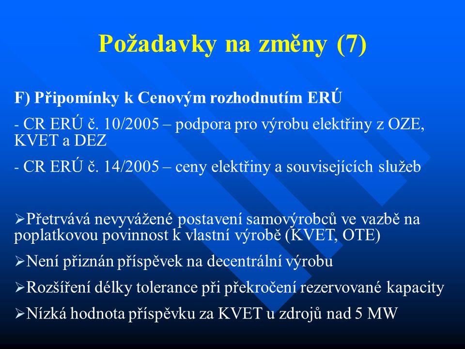 Požadavky na změny (8) G) Zveřejnění předběžných cen elektřiny Požadavek na EGÚ na dřívější zveřejnění (do 15.
