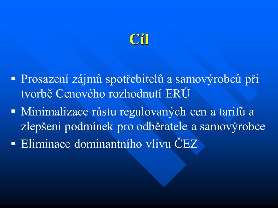 Forma a postup pro zajištění cíle v roce 2005   SVSE spoluzadavatel studie EGÚ Brno – Ceny a tarify v odvětví elektroenergetiky, podklady pro Cenové rozhodnutí ERÚ pro rok 2006   Vyhodnocení dopadů Cenového rozhodnutí ERÚ pro rok 2005   Zkušenosti členů SVSE s aplikací CR 2005