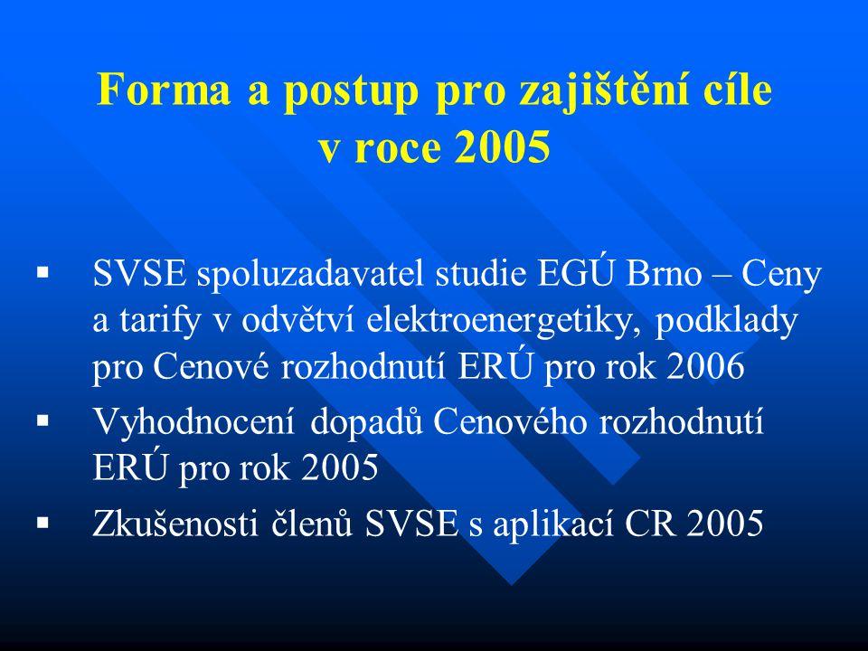 Cíl studie EGÚ v roce 2005  Vyhodnocení zkušeností s metodikou regulace cen elektřiny v oblasti elektroenergetiky přijatou pro druhé regulační období.