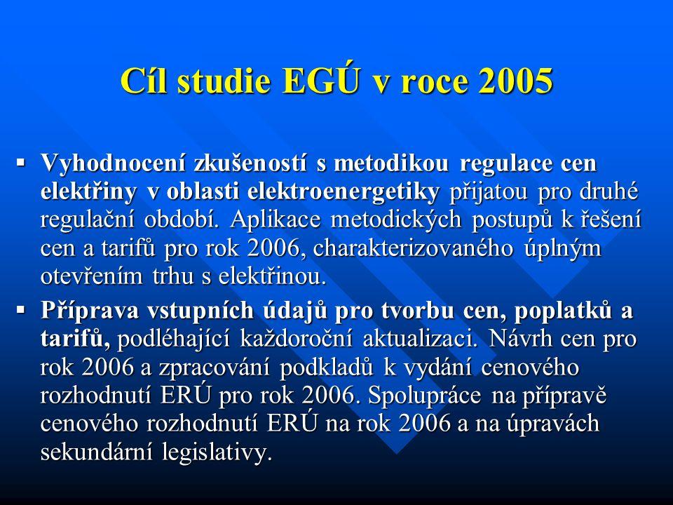 Průběh řešení květen 2005 – podpis smlouvy s EGÚ a zadání SVSE včetně zpracování připomínek červen a červenec 2005 – předání analýzy od EGÚ září 2005 – jednání s ERÚ včetně zdůvodnění potřebných změn 19.