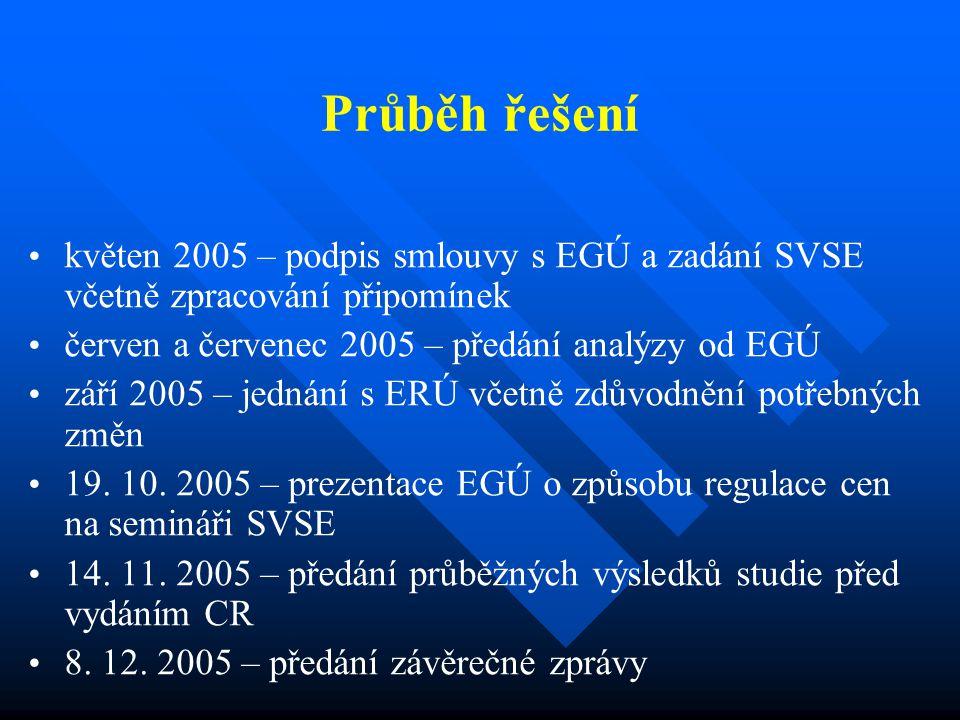 Výsledky (1) Na jednání s ERÚ v 9/2005 diskutováno celkem 31 položek EGÚ navrhovalo zvýšit procentní přirážku pro stanovení měsíční RK.