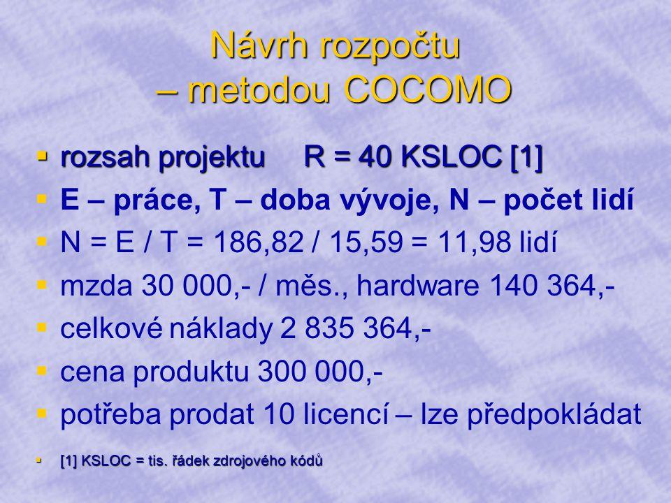 Návrh rozpočtu – metodou COCOMO  rozsah projektuR = 40 KSLOC [1]   E – práce, T – doba vývoje, N – počet lidí   N = E / T = 186,82 / 15,59 = 11,98 lidí   mzda 30 000,- / měs., hardware 140 364,-   celkové náklady 2 835 364,-   cena produktu 300 000,-   potřeba prodat 10 licencí – lze předpokládat  [1] KSLOC = tis.