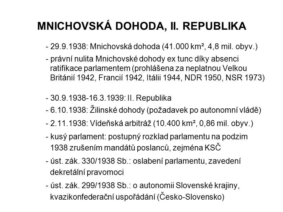 MNICHOVSKÁ DOHODA, II. REPUBLIKA - 29.9.1938: Mnichovská dohoda (41.000 km², 4,8 mil. obyv.) - právní nulita Mnichovské dohody ex tunc díky absenci ra