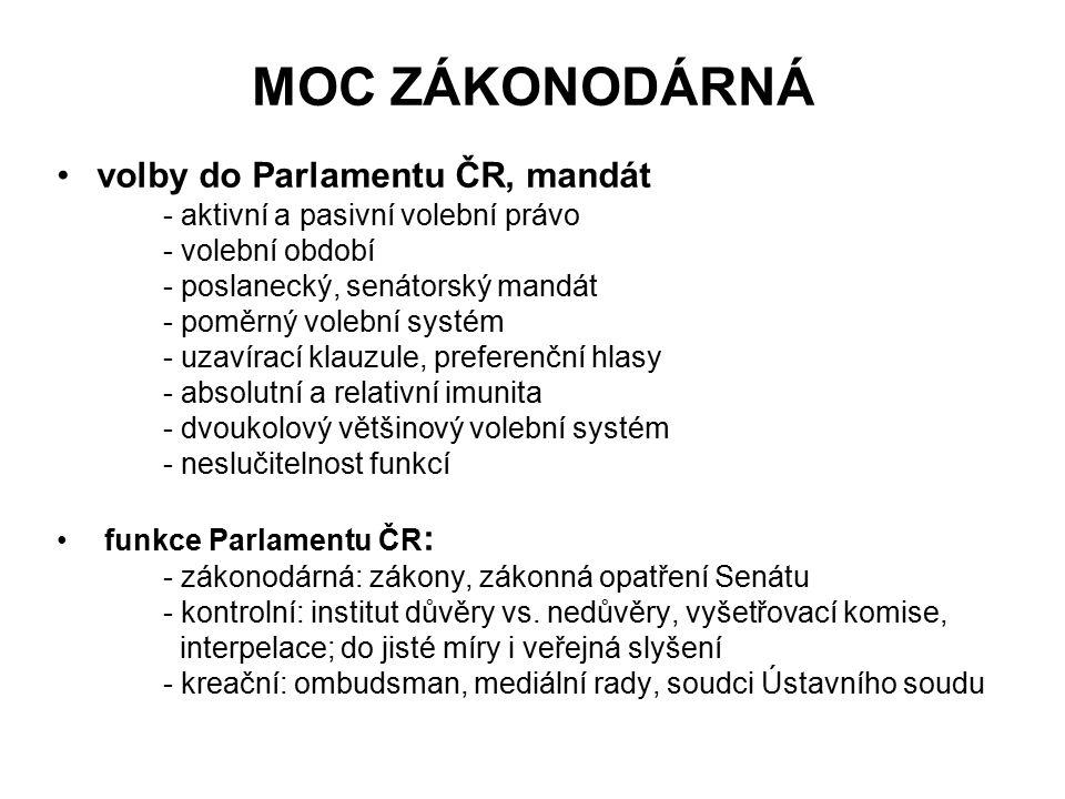MOC ZÁKONODÁRNÁ volby do Parlamentu ČR, mandát - aktivní a pasivní volební právo - volební období - poslanecký, senátorský mandát - poměrný volební sy