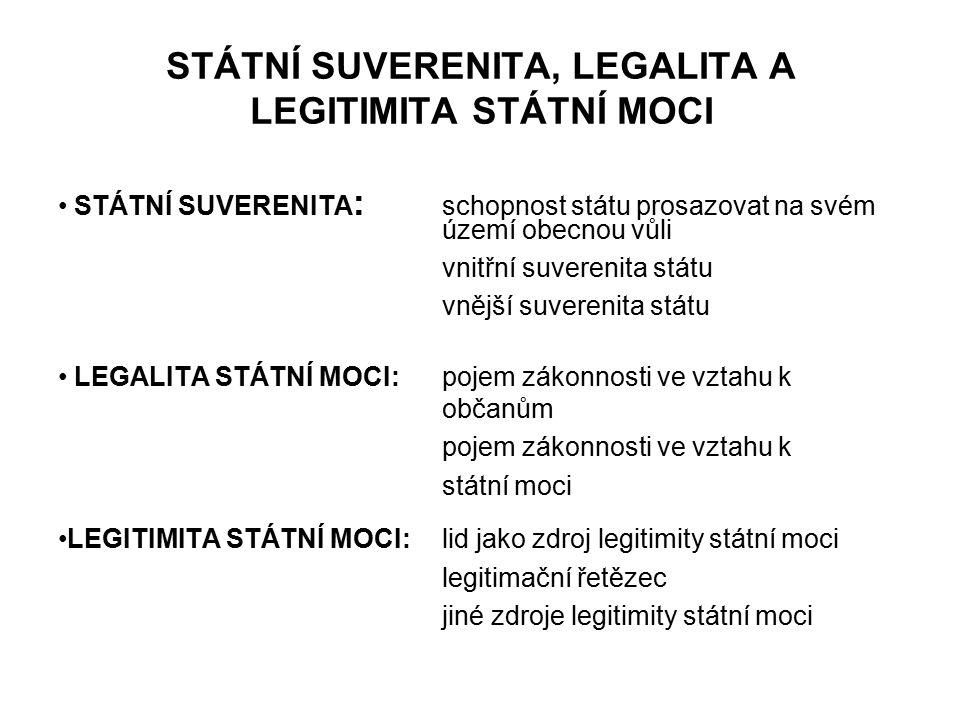 STÁTNÍ SUVERENITA, LEGALITA A LEGITIMITA STÁTNÍ MOCI STÁTNÍ SUVERENITA : schopnost státu prosazovat na svém území obecnou vůli vnitřní suverenita stát