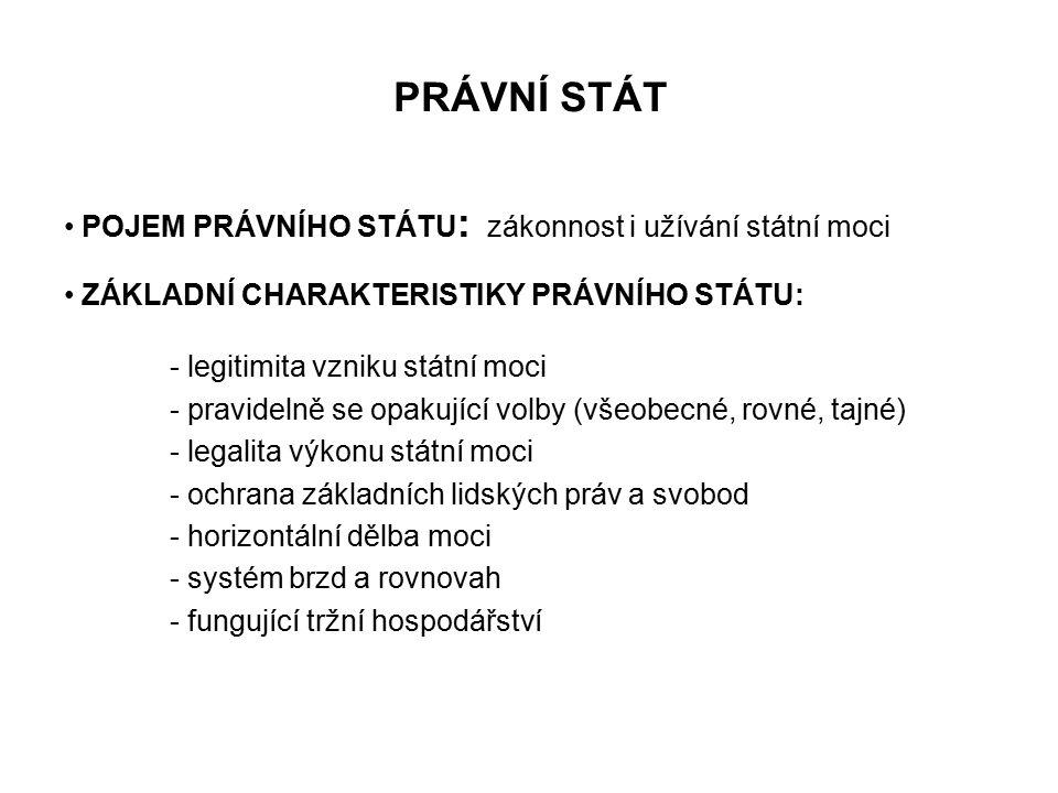 PREZIDENT ČESKÉ REPUBLIKY vznik mandátu - do r.