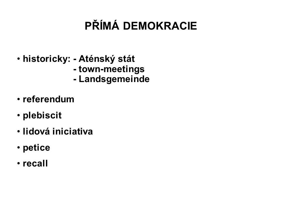 PŘÍMÁ DEMOKRACIE historicky:- Aténský stát - town-meetings - Landsgemeinde referendum plebiscit lidová iniciativa petice recall