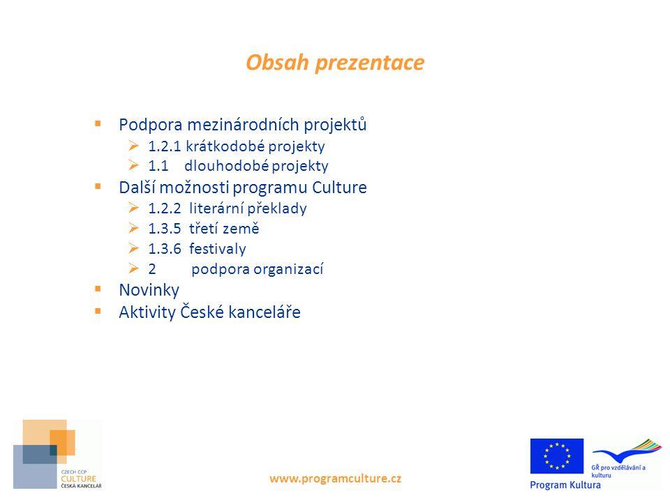 www.programculture.cz Obsah prezentace  Podpora mezinárodních projektů  1.2.1 krátkodobé projekty  1.1 dlouhodobé projekty  Další možnosti program